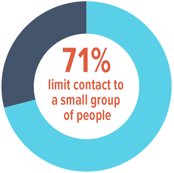 Lyme patients limit contact to a small group of people to limit COVID exposure