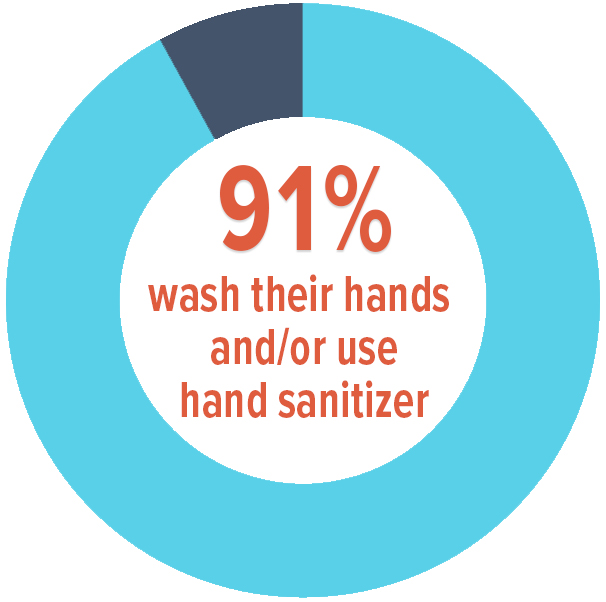 Lyme patients wash hands to limit COVID exposure