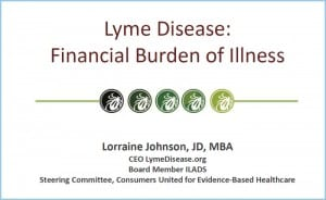Financial Burden of Lyme disease