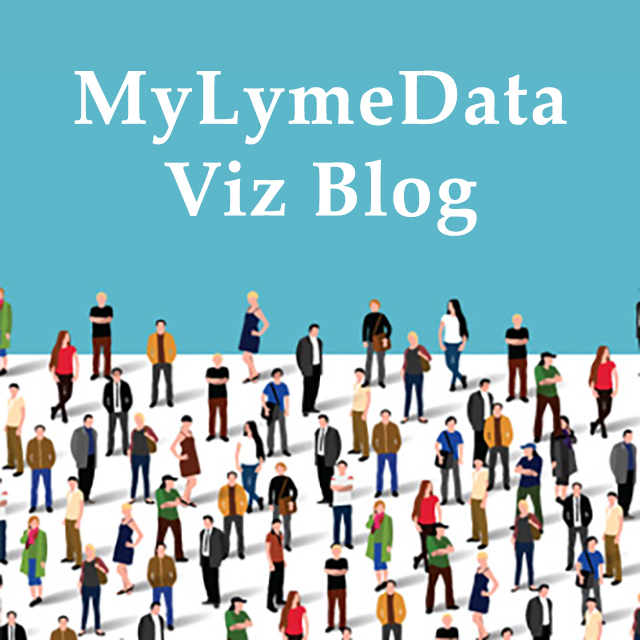 MyLymeData Viz Blog - Lyme disease research