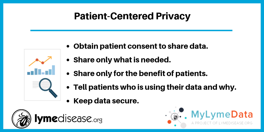 HIPAA Privacy Rule--Patient-Centered Privacy