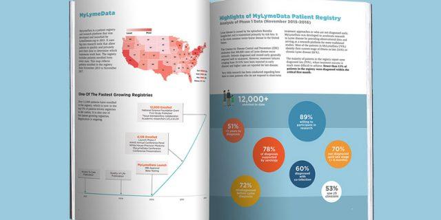 MyLymeData Chart Book - lyme disease research