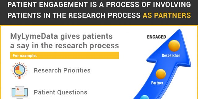MyLymeData committed to involving patients in the research process as partners